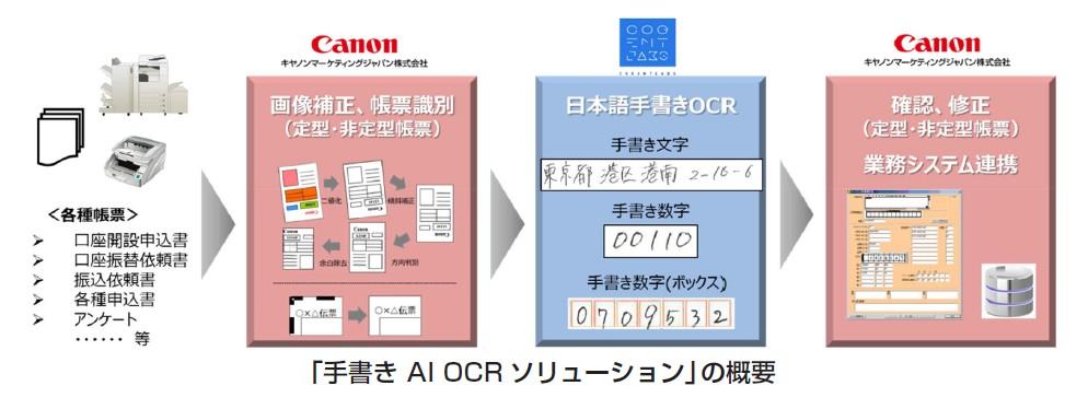 スタートアップ企業と協業し「手書き AI OCRソリューション」を提供開始