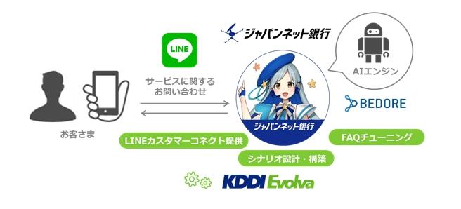 日本初!人工知能を活用した顧客不満足度発見システム「AIクレームチェッカー」正式リリース
