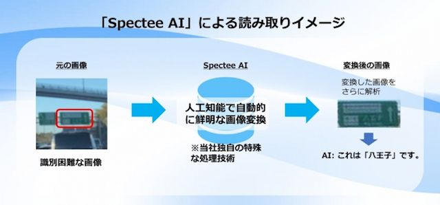 Spectee、写真に写り込んだ識別困難な看板の文字をAIで認識 ー 特許申請